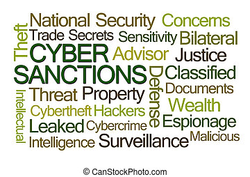 Cyber Sanctions Word Cloud on White Background