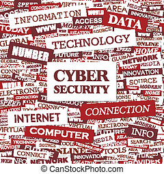 CYBER SECURITY. Word cloud concept illustration. Wordcloud...