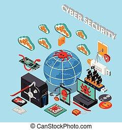 cyber, segurança, isometric, conceito