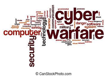 Cyber warfare word cloud