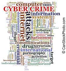 cybercrime, wordcloud