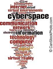 Cyberspace word cloud