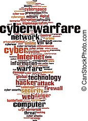 Cyberwarfare word cloud concept