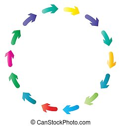 cycle and cyclical arrows. circular, concentric and radial cursor, vector illustration. concept graphic for revision, renewal or synchronization, process, progress and reload, revise concept
