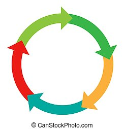 cycle and cyclical arrows. circular, concentric and radial ...