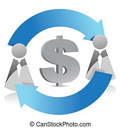 cycle, dollar, illustration, gens