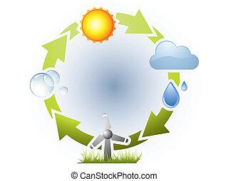 cycle eau, dans, nature