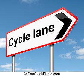 Cycle lane concept.