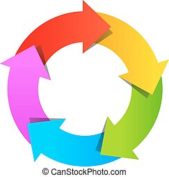Cycle loop diagram on white background
