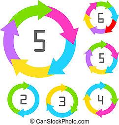 Cycle process diagrams set