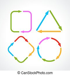 Cycle process diagram