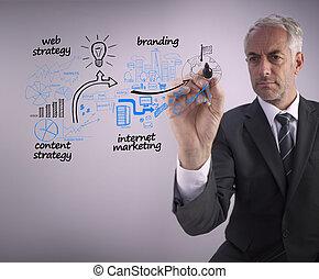 cycle, usine, production, dessin, homme affaires