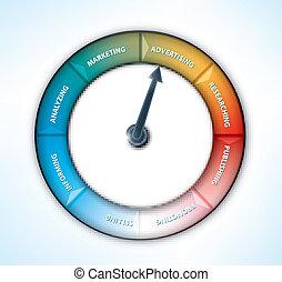 cyclic presentation template