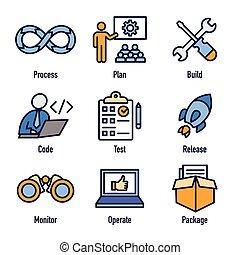 cykl, życie, -, ops, rozwój, ikona, działania, dev, &