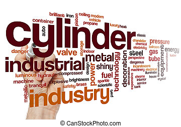 Cylinder word cloud