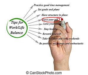 cyple, waga, work/life