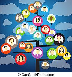członki, abstrakcyjny, drzewo, avatars, współposiadanie