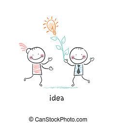 człowiek idei