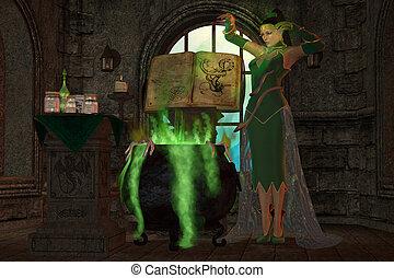 czarownica, kocioł