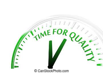 czas, dla, jakość