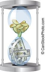 czas jest pieniędzmi, 2