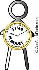 czas jest pieniędzmi, 3