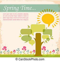czas, wiosna, mowa, łąka, bańka