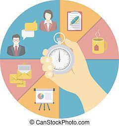 czasowe kierownictwo, pojęcie