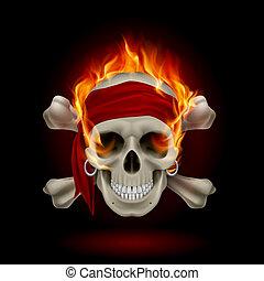 czaszka, płomienie