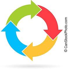 cztery, diagram, kroki, cykl