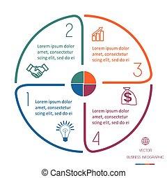cztery, pozycje, koło, infographic, kwestia