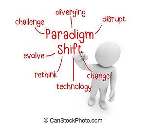 décalage, paradigm