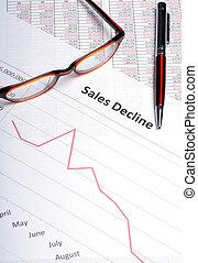 déclin, ventes