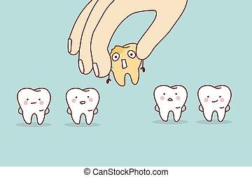 décliner, dessin animé, dent