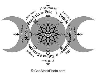 déesse, lune, païen, année, symbole, wicca, compas, festivals., solstices, cycle, saisonnier, pentagram, milieu, annuel, wiccan, holidays., triple, noms, celtique, roue, calendrier