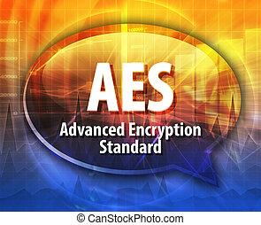 définition, aes, acronyme, illustration, bulle discours