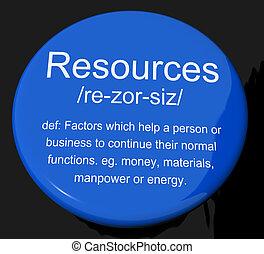 définition, biens, business, main-d'œuvre, bouton, matériels, ressources, spectacles