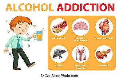 dépendance, information, ou, infographic, alcoolisme, alcool