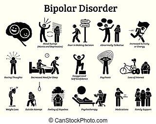 désordre bipolaire, mental, icons.