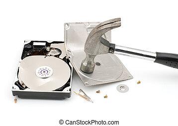 détruire, lecteur disque dur