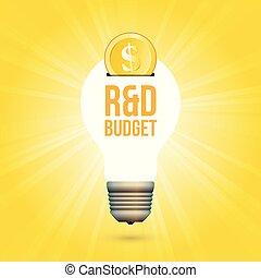 développement, budget, recherche