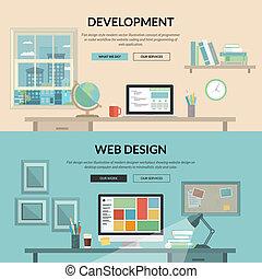 développement, concepts web