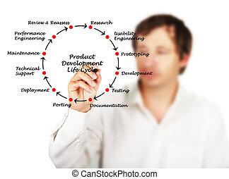 développement, cycle, produit, vie