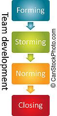 développement, diagramme, equipe affaires