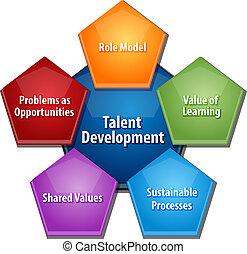 développement, diagramme, talent, illustration affaires