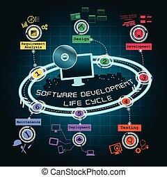 développement, logiciel, infographic, cycle
