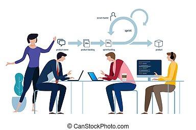 développement, logiciel, scrum, concept, agile, méthodologie, symbole., diagramme, équipe, lifecycle., travail, icône