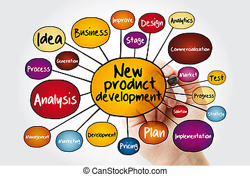 développement, nouveau produit, esprit, carte