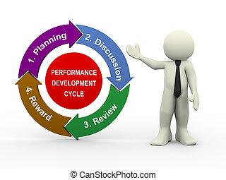 développement, performance, 3d, cycle, homme affaires