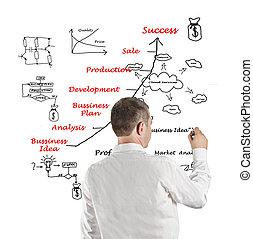 développement, symboles, business, projection, idée, diagramme, business-related
